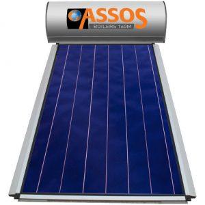 Επιλεκτικού ΣυλλεκτηAssosSP 160M Glass Επιλεκτικός Τιτανίου Διπλής Ενέργειας